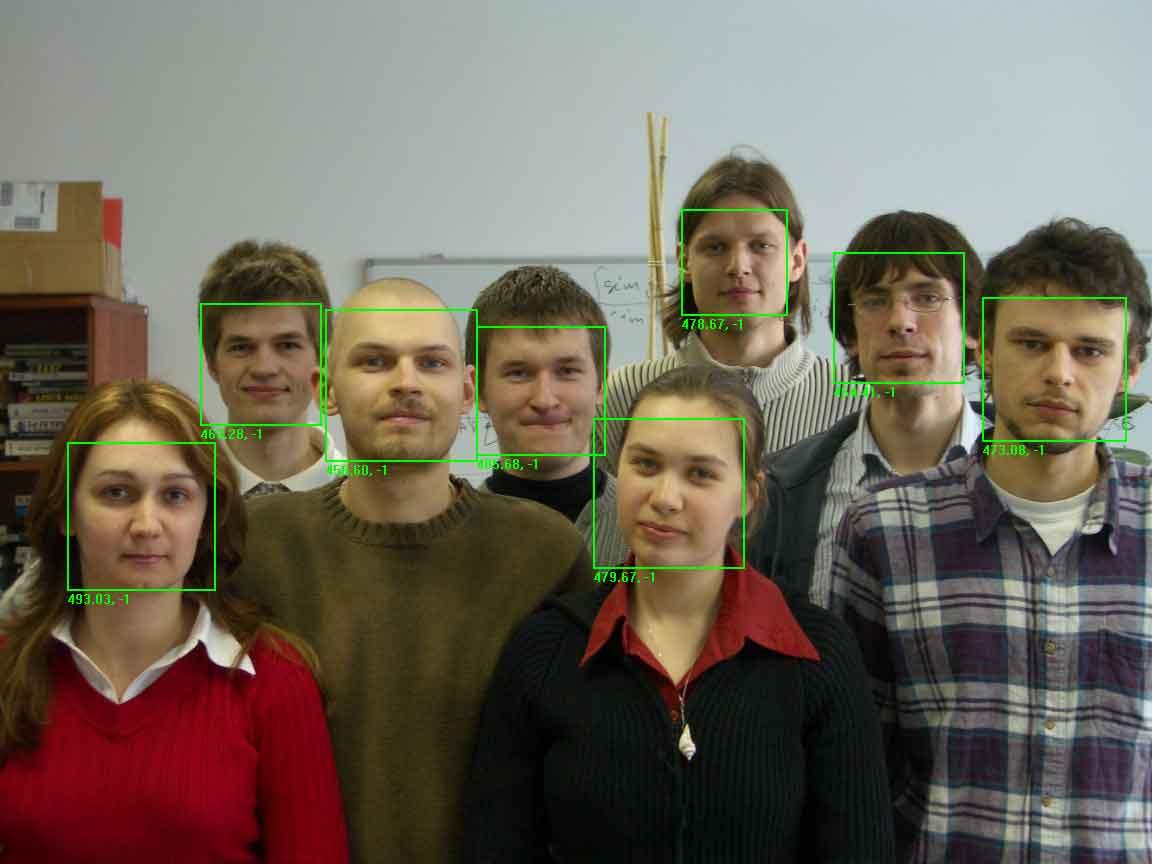 Verilook Face Identification Technology Algorithm And Sdk